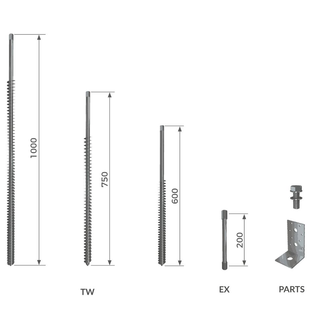 GroundPlug® Twister<sup>TM</sup> M12 fundamenter